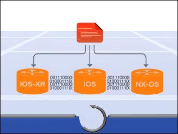 Cisco, la plateforme de développement OnePK