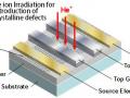 Graphene_transistor_prototype