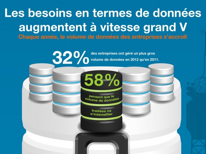 infographie data - logo © EVault