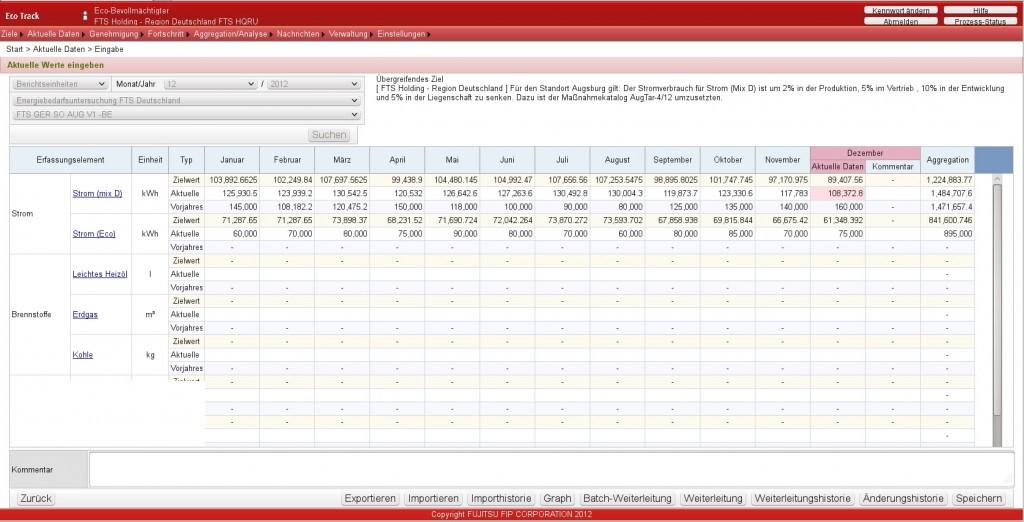 Eco Track de Fujitsu FTS