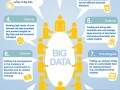 Infographie Big data © TCS