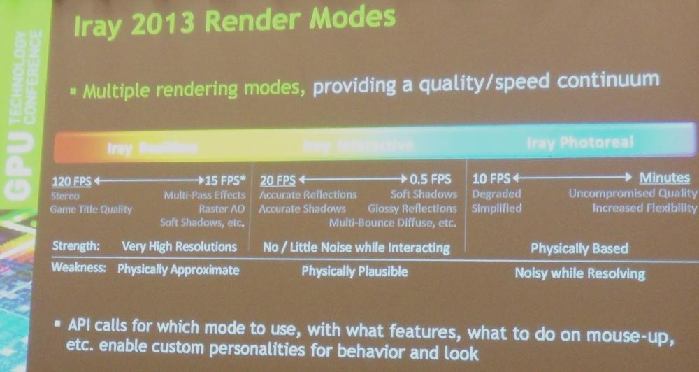 Nvidia ray tracing 3