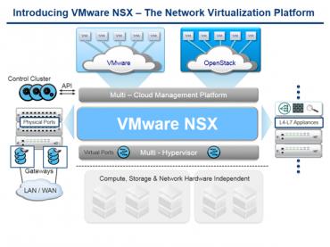 NSX au cœur du datacenter