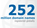 252 M TLDs