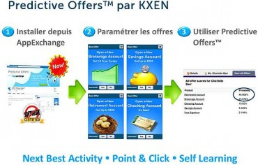 KXen marketer