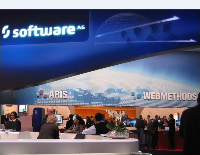 Software AG logos