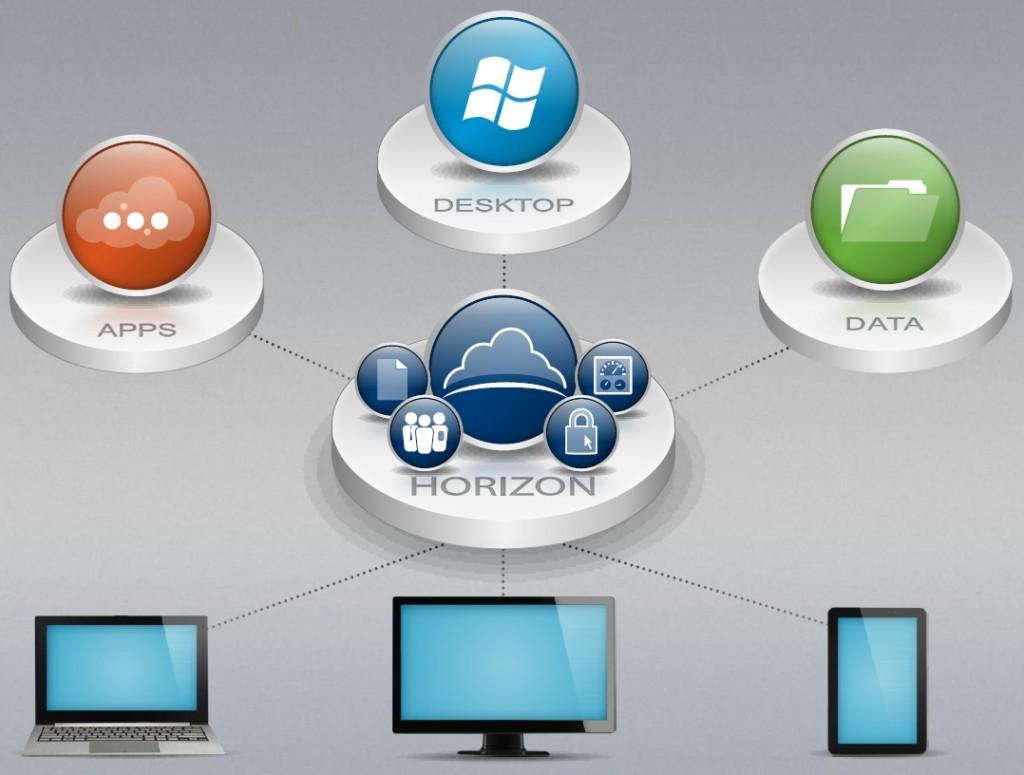 VMware VDI 4