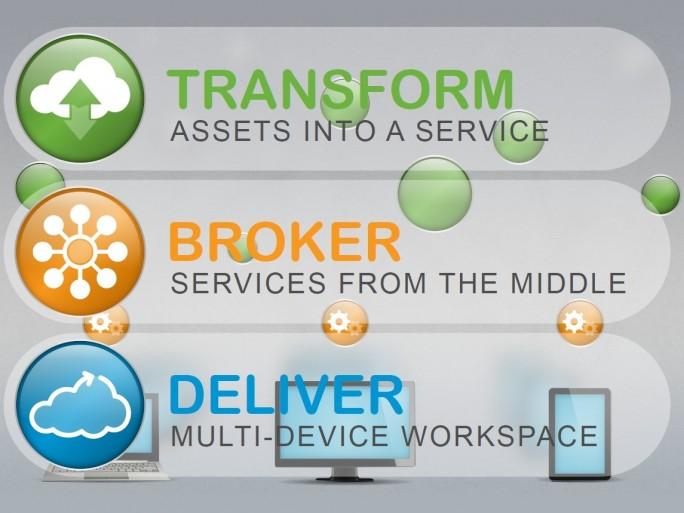 VMware VDI - logo