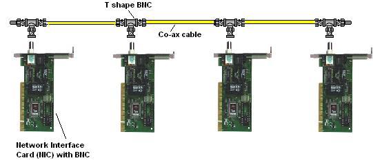 10 Gigabit Cable
