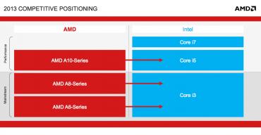 AMD_a