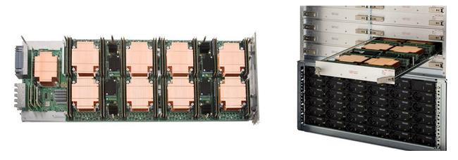 Une lame (blade) Cray XC30-AC