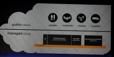 Les deux approches cloud de SAP