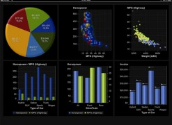 Cloud en option et nouvelles visualisations pour SAS Business Analytics