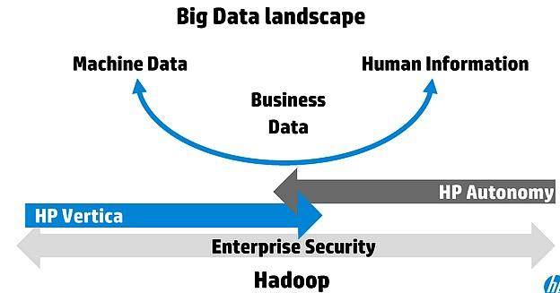 HP_BD_Datas