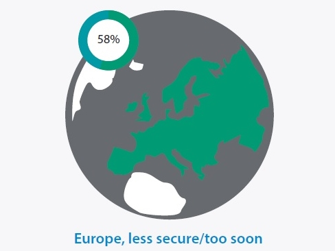 Infographie NetIQ IDC CloudSecuritySurvey - logo