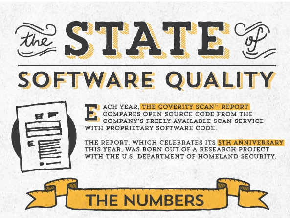 Infographie Scan Report - logo