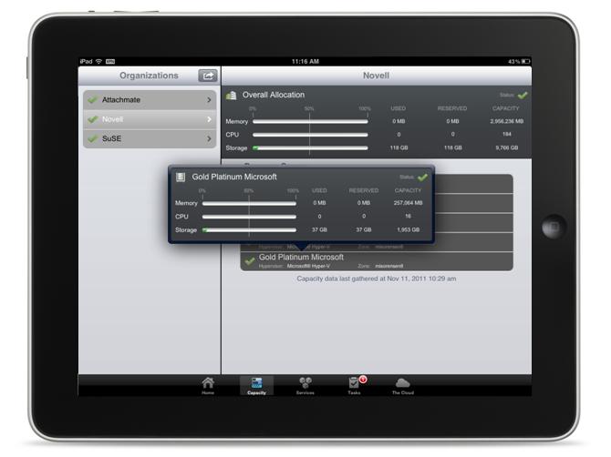 NetIQ Cloud Manager 2.2