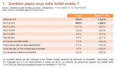 Baromètre de l'économie numérique réalisé par Médiamétrie pour la Chaire Economie numérique de l'université Paris-Dauphine