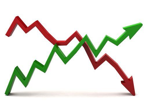 Marché courbes en baisse et hausse