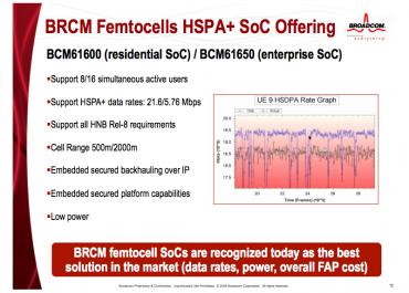 SoC_Broadcom_Femtocell_Free_BCM61650