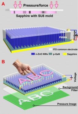 capteur_pression_Georgia-Tech_piezo-photonics