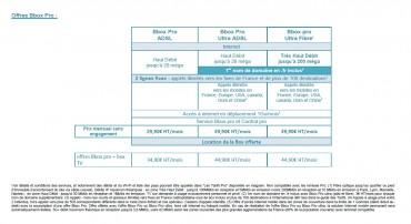 Bouygues Telecom Bbox Pro Ultra fibre