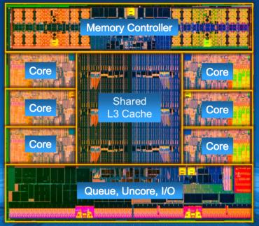 Intel_Core-i7-4960X_IVB-E