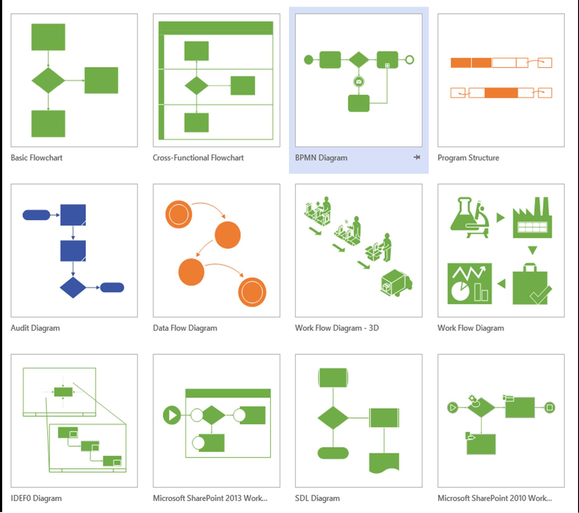 visio templates