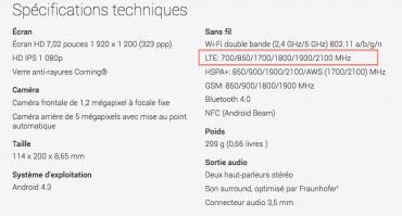 Pas de support de la bande des 2 600 MHz (4G LTE)