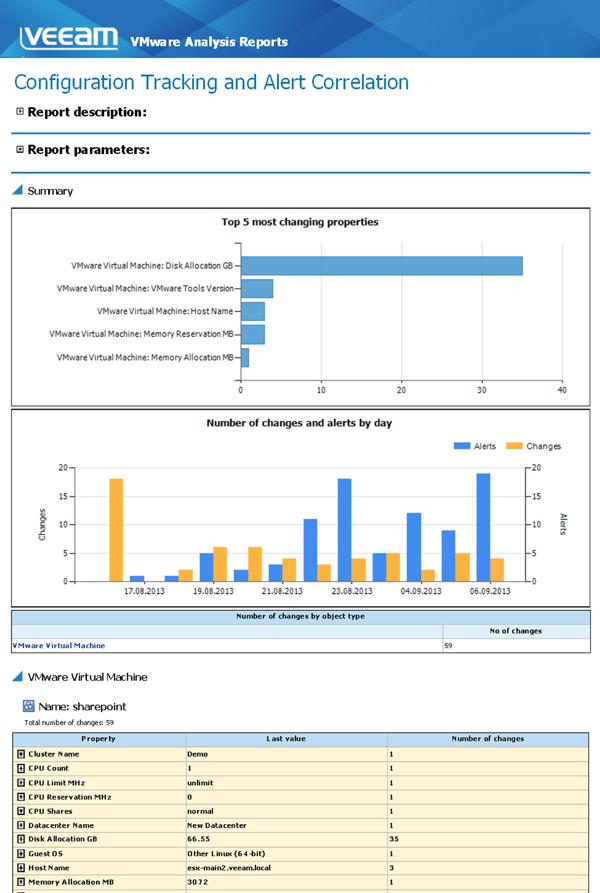Veeam configuration report