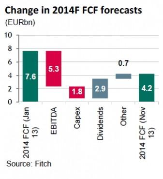 La trésorerie des opérateurs va continuer à se réduire en 2014.