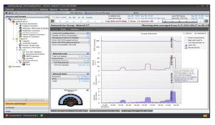 Dell EqualLogic Array Software v7