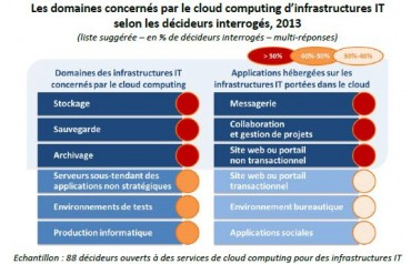Markess Cloud 1