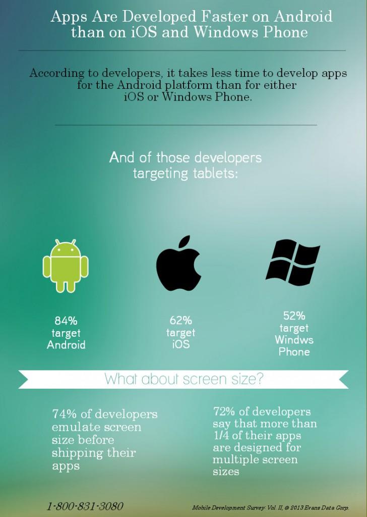 Mobile_DevFasterAndroidiOS