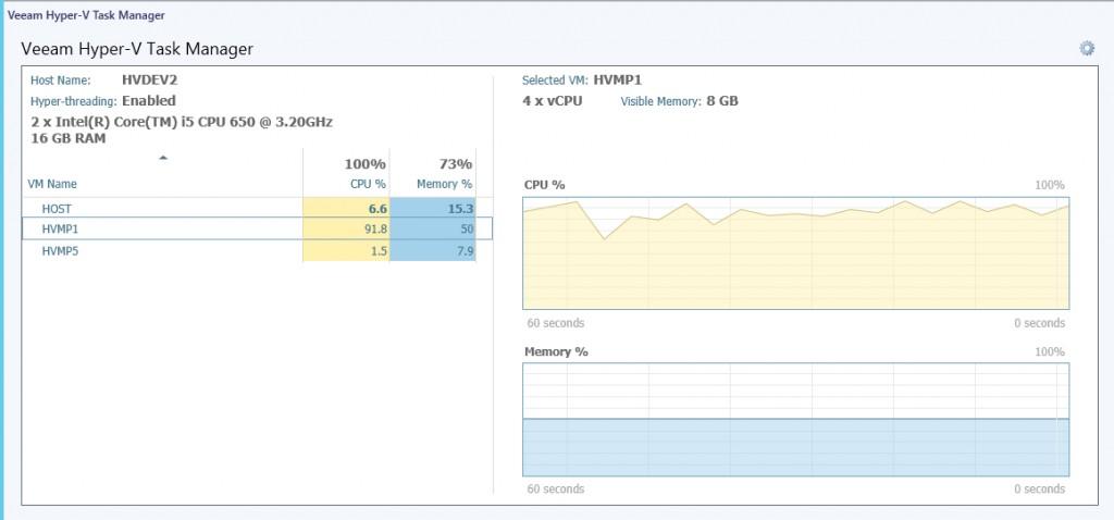 Veeam Hyper-V Task Manager