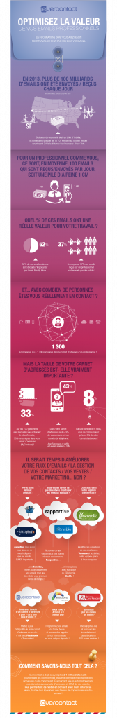 Evercontact infographie