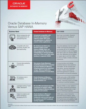 Oracle vs Hana