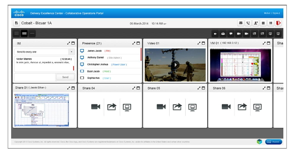 Cisco Collaborative Operations Solution