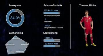 Bayern SAP 2