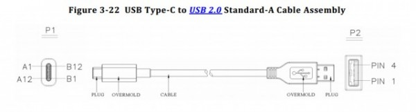 usb-type-c-cable-to-original-type-a-640x173