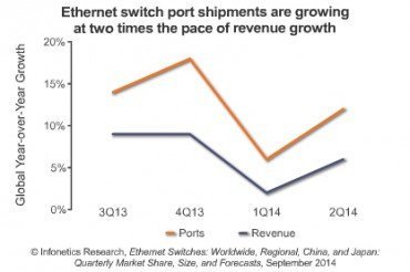 Ethernet Switch 2014T2