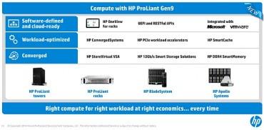Du simple serveur au HPC : en avant pour 25 ans !