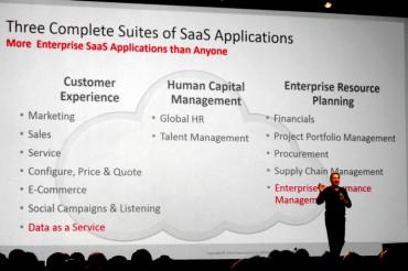 Les trois vagues SaaS sur lesquelles Oracle déferle en force