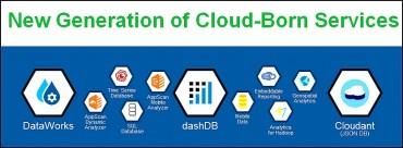 Trois services clés pour gérer les données sur le cloudTrois services clés pour gérer les données sur le cloud