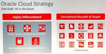 Une stratégie pour devenir numéro 1 du cloud