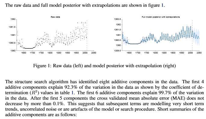 automatic statistician