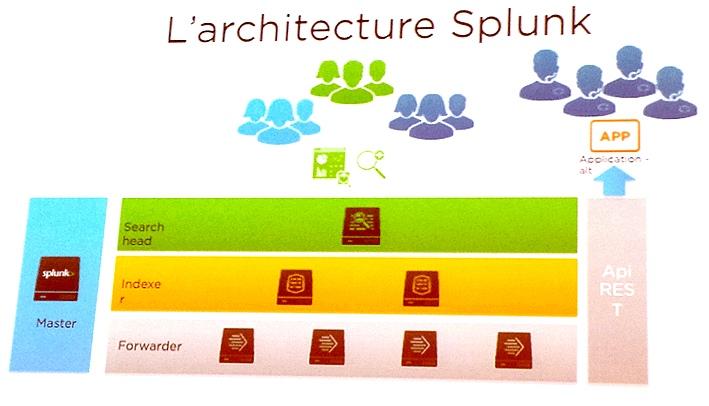 splunk hadoop architecture
