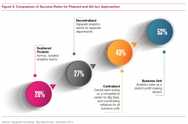 Big Data Survey_Capgemini Consulting 11.2014