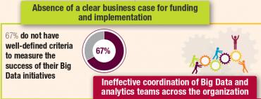 Big Data_Capgemini Consulting 2014