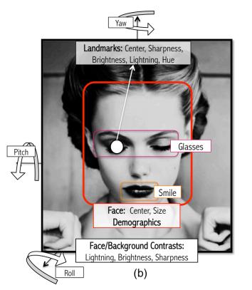 machine learning beauté